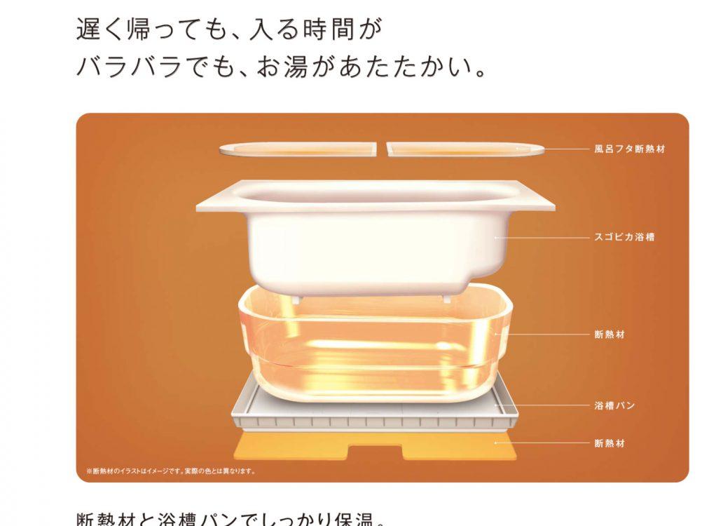 パナソニック保温浴槽の説明画像